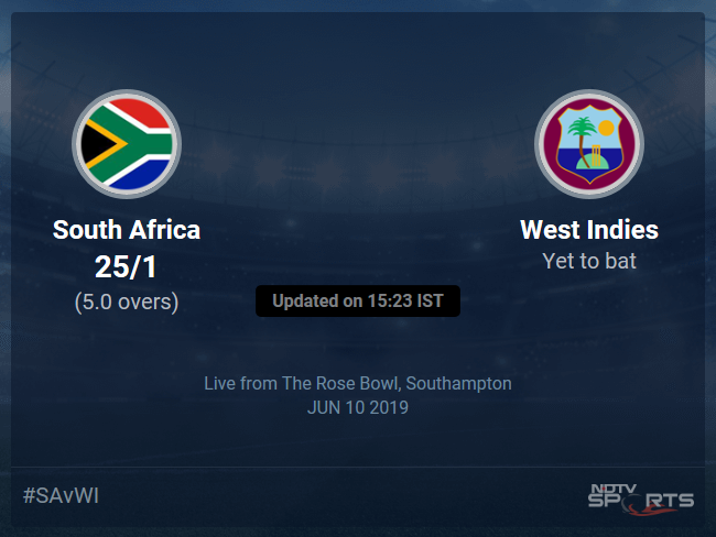 South Africa vs West Indies Live Score, Over 1 to 5 Latest Cricket Score, Updates