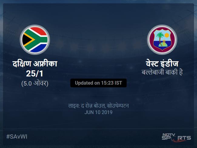 वेस्ट इंडीज बनाम दक्षिण अफ्रीका लाइव स्कोर, ओवर 1 से 5 लेटेस्ट क्रिकेट स्कोर अपडेट