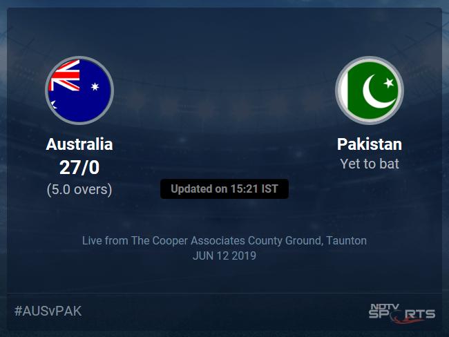 Australia vs Pakistan Live Score, Over 1 to 5 Latest Cricket Score, Updates