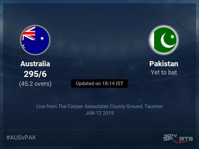 Australia vs Pakistan Live Score, Over 41 to 45 Latest Cricket Score, Updates