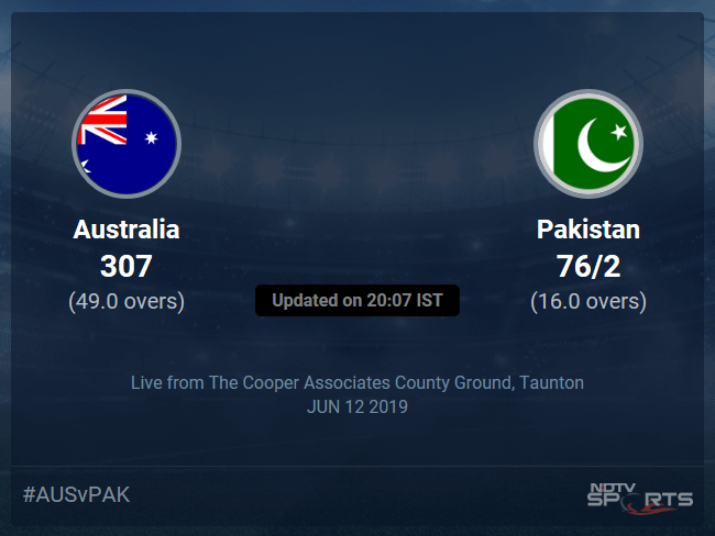 Pakistan vs Australia Live Score, Over 11 to 15 Latest Cricket Score, Updates
