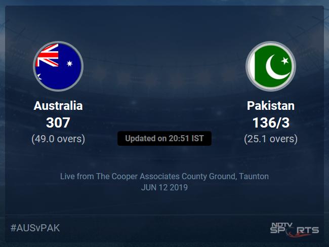 Pakistan vs Australia Live Score, Over 21 to 25 Latest Cricket Score, Updates