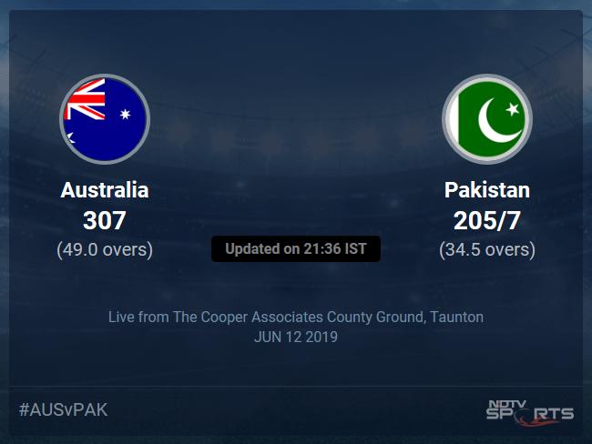 Australia vs Pakistan Live Score, Over 31 to 35 Latest Cricket Score, Updates