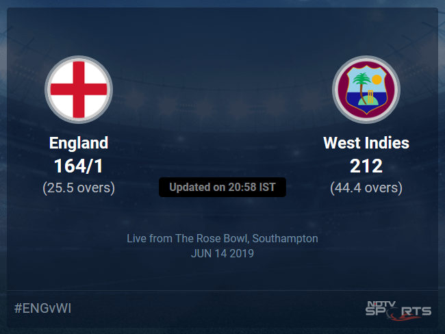 England vs West Indies Live Score, Over 21 to 25 Latest Cricket Score, Updates