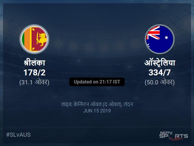 श्रीलंका बनाम ऑस्ट्रेलिया लाइव स्कोर, ओवर 26 से 30 लेटेस्ट क्रिकेट स्कोर अपडेट