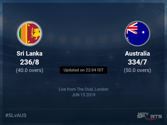 Sri Lanka vs Australia Live Score, Over 36 to 40 Latest Cricket Score, Updates