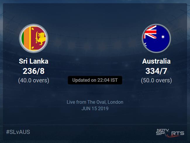 Sri Lanka vs Australia Live Score, Over 36 to 40 Latest Cricket Score, Updates