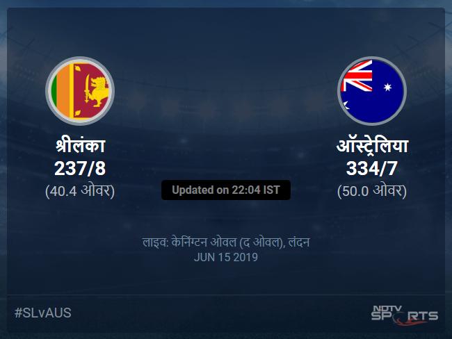 श्रीलंका बनाम ऑस्ट्रेलिया लाइव स्कोर, ओवर 36 से 40 लेटेस्ट क्रिकेट स्कोर अपडेट