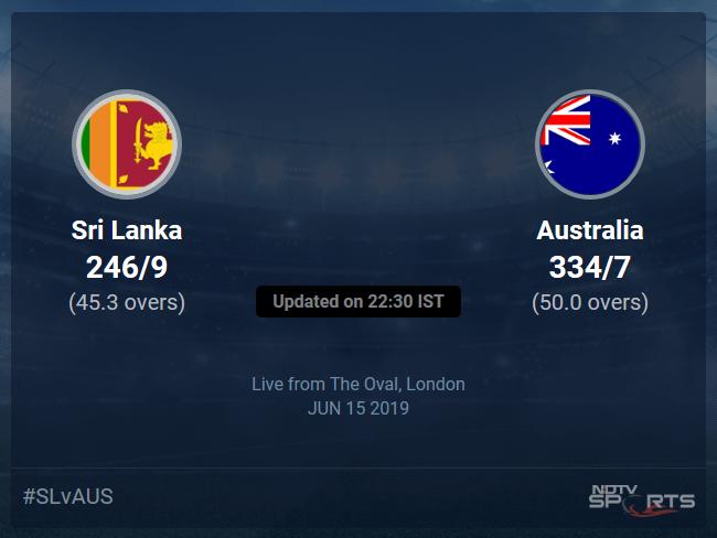 Sri Lanka vs Australia Live Score, Over 41 to 45 Latest Cricket Score, Updates