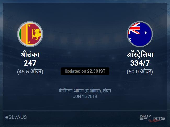 ऑस्ट्रेलिया बनाम श्रीलंका लाइव स्कोर, ओवर 41 से 45 लेटेस्ट क्रिकेट स्कोर अपडेट