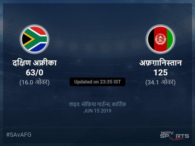 दक्षिण अफ्रीका बनाम अफ़ग़ानिस्तान लाइव स्कोर, ओवर 11 से 15 लेटेस्ट क्रिकेट स्कोर अपडेट