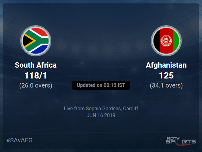 Afghanistan vs South Africa Live Score, Over 21 to 25 Latest Cricket Score, Updates