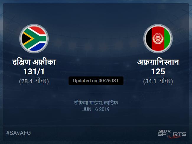 अफ़ग़ानिस्तान बनाम दक्षिण अफ्रीका लाइव स्कोर, ओवर 26 से 30 लेटेस्ट क्रिकेट स्कोर अपडेट
