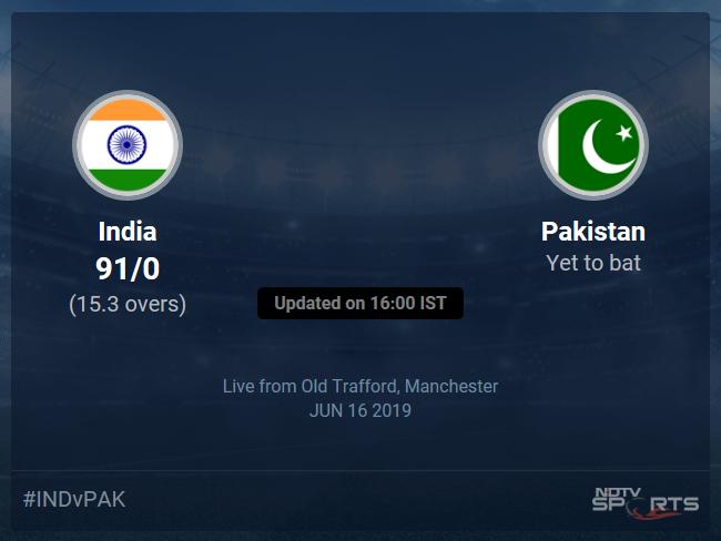 Pakistan vs India Live Score, Over 11 to 15 Latest Cricket Score, Updates