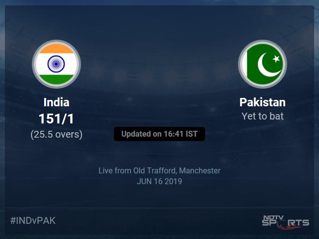 India vs Pakistan Live Score, Over 21 to 25 Latest Cricket Score, Updates