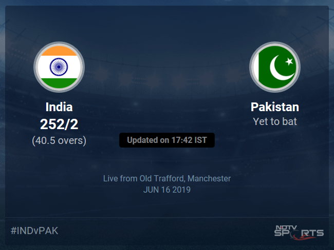 Pakistan vs India Live Score, Over 36 to 40 Latest Cricket Score, Updates