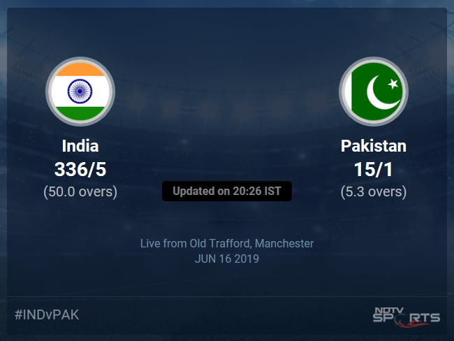 Pakistan vs India Live Score, Over 1 to 5 Latest Cricket Score, Updates