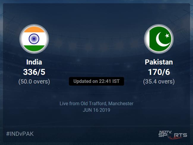 Pakistan vs India Live Score, Over 31 to 35 Latest Cricket Score, Updates