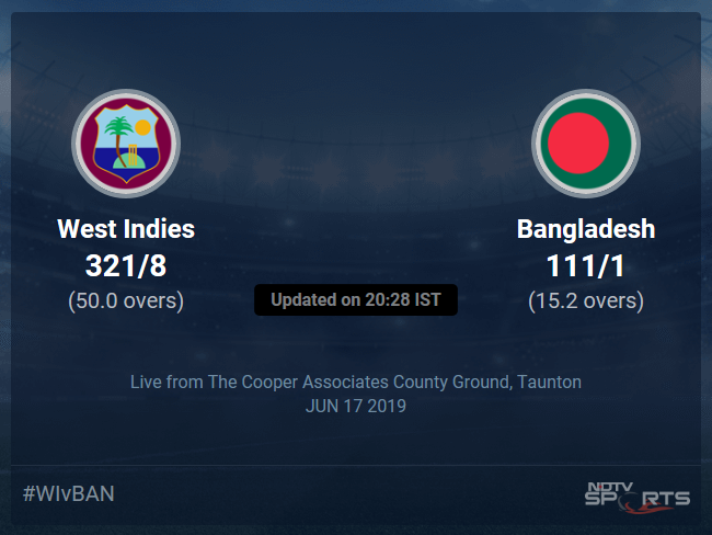 West Indies vs Bangladesh Live Score, Over 11 to 15 Latest Cricket Score, Updates