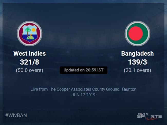 West Indies vs Bangladesh Live Score, Over 16 to 20 Latest Cricket Score, Updates