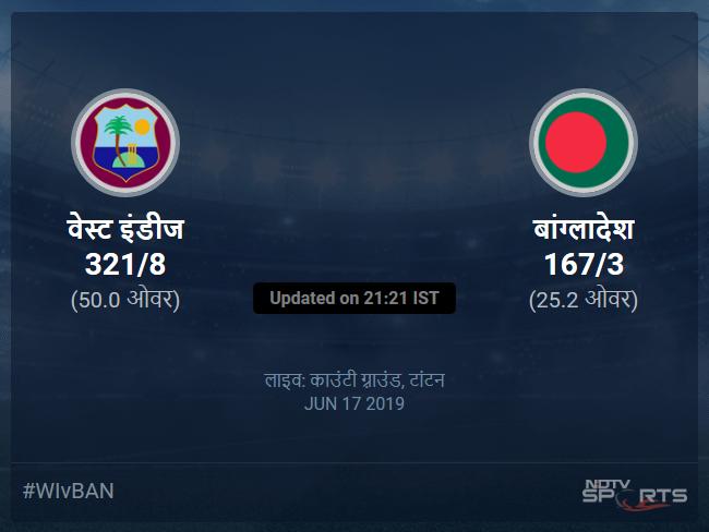 वेस्ट इंडीज बनाम बांग्लादेश लाइव स्कोर, ओवर 21 से 25 लेटेस्ट क्रिकेट स्कोर अपडेट