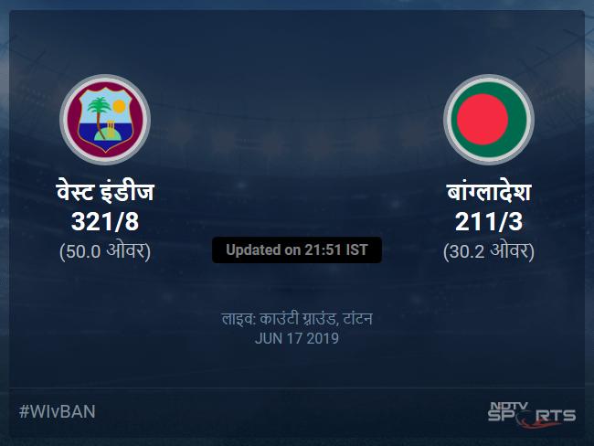 बांग्लादेश बनाम वेस्ट इंडीज लाइव स्कोर, ओवर 26 से 30 लेटेस्ट क्रिकेट स्कोर अपडेट