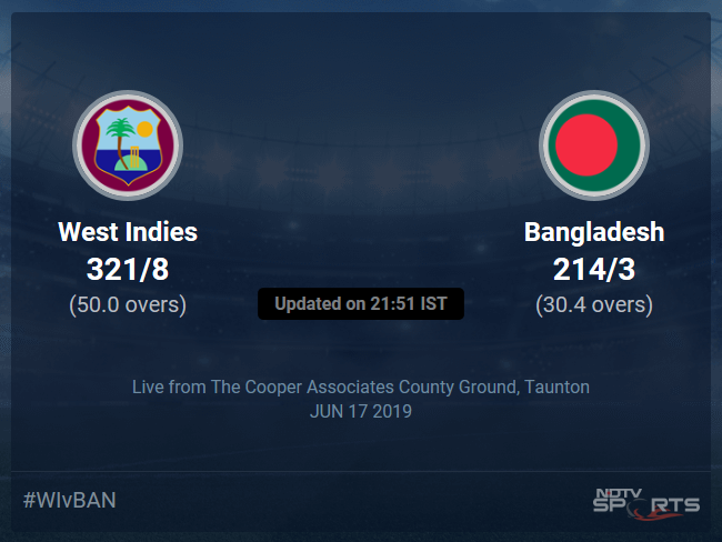 Bangladesh vs West Indies Live Score, Over 26 to 30 Latest Cricket Score, Updates