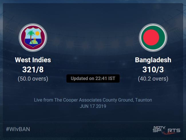 West Indies vs Bangladesh Live Score, Over 36 to 40 Latest Cricket Score, Updates