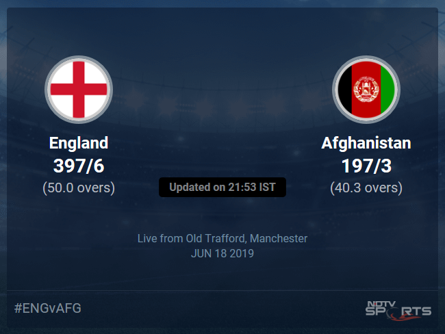 Afghanistan vs England Live Score, Over 36 to 40 Latest Cricket Score, Updates
