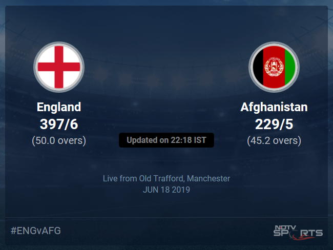 Afghanistan vs England Live Score, Over 41 to 45 Latest Cricket Score, Updates