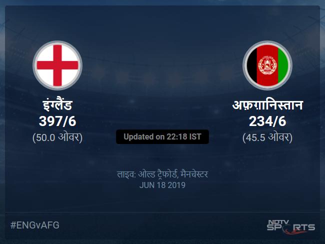 अफ़ग़ानिस्तान बनाम इंग्लैंड लाइव स्कोर, ओवर 41 से 45 लेटेस्ट क्रिकेट स्कोर अपडेट