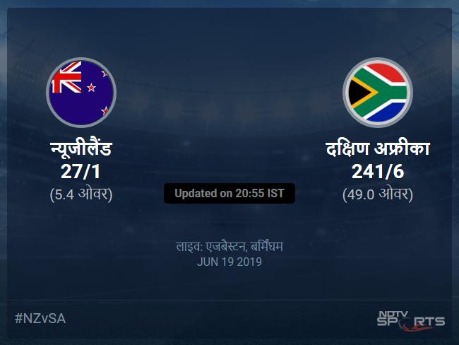 न्यूजीलैंड बनाम दक्षिण अफ्रीका लाइव स्कोर, ओवर 1 से 5 लेटेस्ट क्रिकेट स्कोर अपडेट