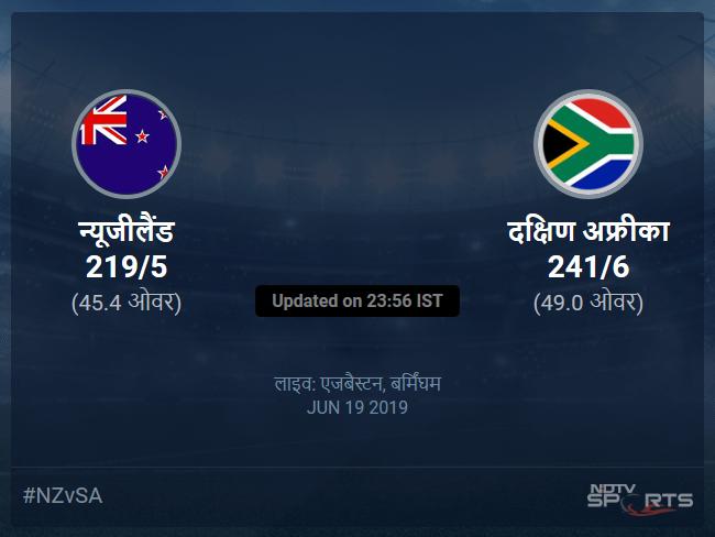 न्यूजीलैंड बनाम दक्षिण अफ्रीका लाइव स्कोर, ओवर 41 से 45 लेटेस्ट क्रिकेट स्कोर अपडेट