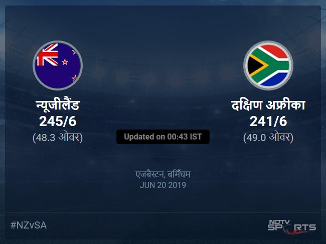 न्यूजीलैंड बनाम दक्षिण अफ्रीका लाइव स्कोर, ओवर 46 से 50 लेटेस्ट क्रिकेट स्कोर अपडेट