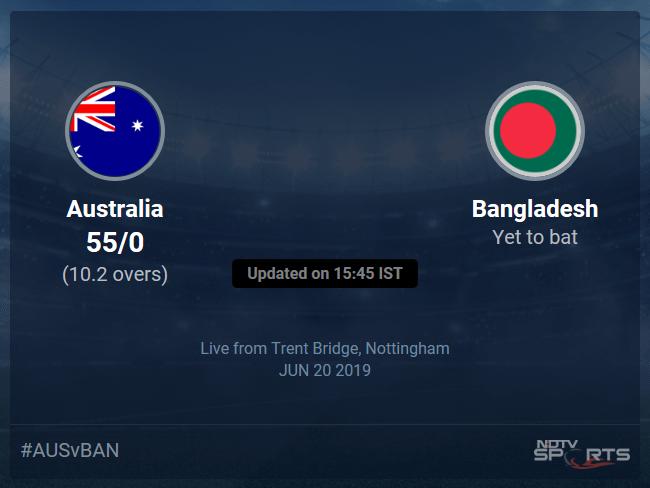 Australia vs Bangladesh Live Score, Over 6 to 10 Latest Cricket Score, Updates