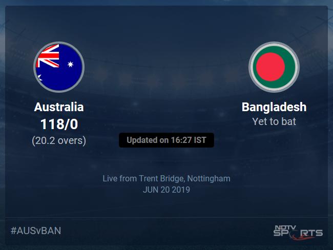 Bangladesh vs Australia Live Score, Over 16 to 20 Latest Cricket Score, Updates