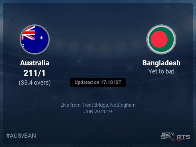 Bangladesh vs Australia Live Score, Over 31 to 35 Latest Cricket Score, Updates