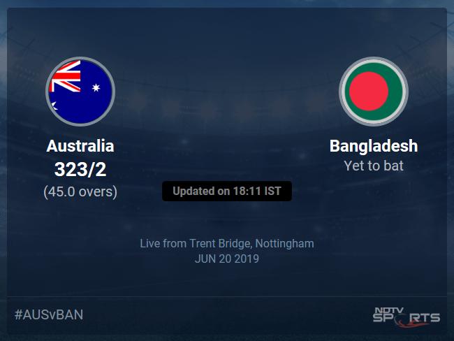 Australia vs Bangladesh Live Score, Over 41 to 45 Latest Cricket Score, Updates