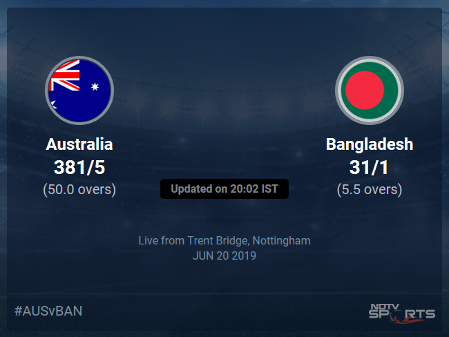 Australia vs Bangladesh Live Score, Over 1 to 5 Latest Cricket Score, Updates