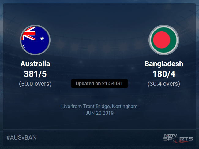 Bangladesh vs Australia Live Score, Over 26 to 30 Latest Cricket Score, Updates