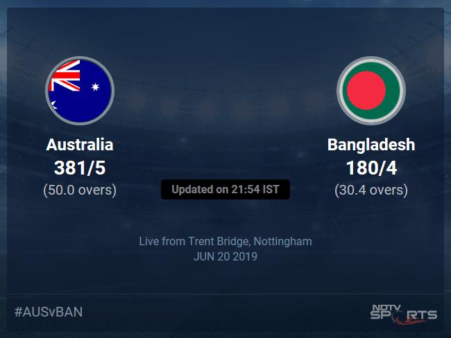 Bangladesh vs Australia Live Score, Over 26 to 30 Latest Cricket Score, Updates