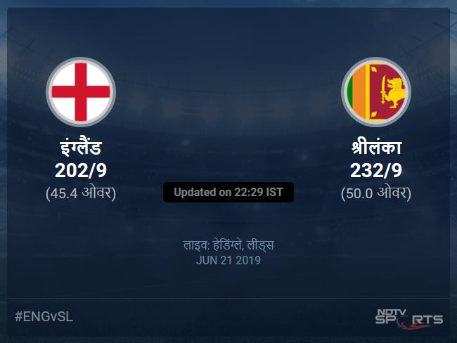 इंग्लैंड बनाम श्रीलंका लाइव स्कोर, ओवर 41 से 45 लेटेस्ट क्रिकेट स्कोर अपडेट