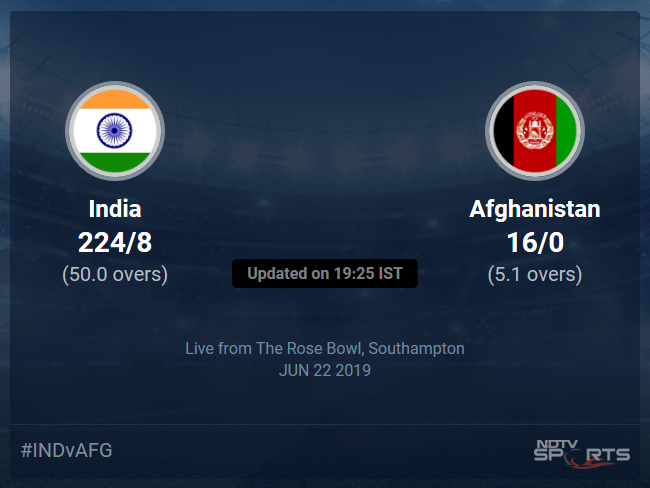 India vs Afghanistan Live Score, Over 1 to 5 Latest Cricket Score, Updates