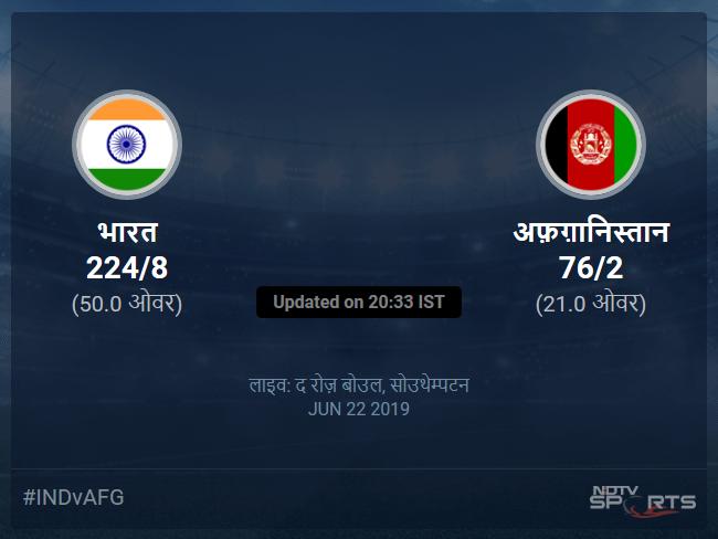 India vs Afghanistan live score over Match 28 ODI 16 20 updates