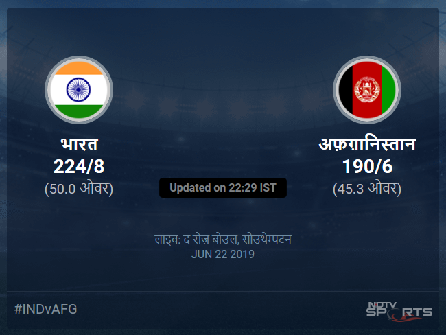 India vs Afghanistan live score over Match 28 ODI 41 45 updates