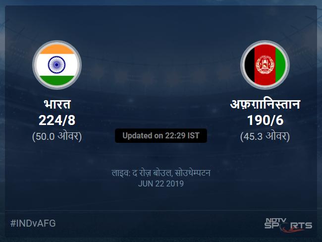 India vs Afghanistan live score over Match 28 ODI 41 45 updates