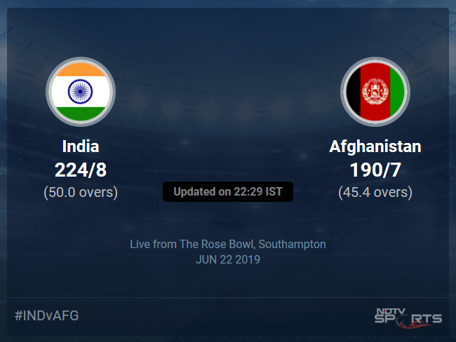 Afghanistan vs India Live Score, Over 41 to 45 Latest Cricket Score, Updates