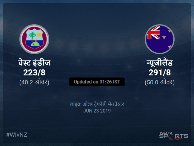 वेस्ट इंडीज बनाम न्यूजीलैंड लाइव स्कोर, ओवर 36 से 40 लेटेस्ट क्रिकेट स्कोर अपडेट