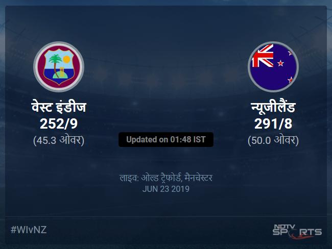 न्यूजीलैंड बनाम वेस्ट इंडीज लाइव स्कोर, ओवर 41 से 45 लेटेस्ट क्रिकेट स्कोर अपडेट