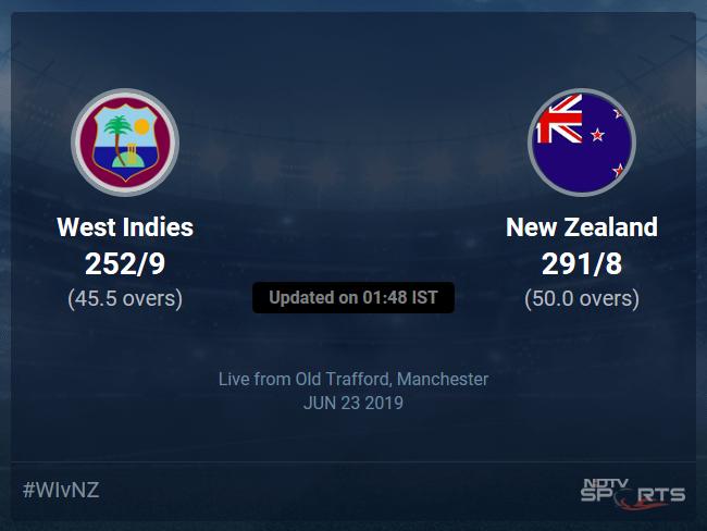 New Zealand vs West Indies Live Score, Over 41 to 45 Latest Cricket Score, Updates